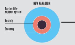 """Image of """"New Paradigm"""" diagram"""