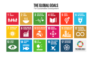 Image of UN global goals
